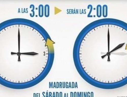 Cambio de hora este 28 de octubre: ¿la penúltima vez que se hace en España?