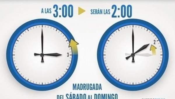 cambio de horario 2018 espana