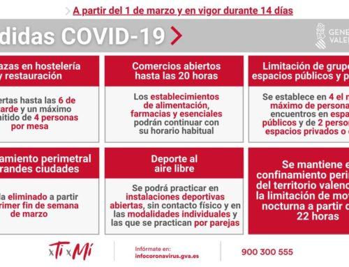Nuevas medidas COVID del 1 de marzo de 2021